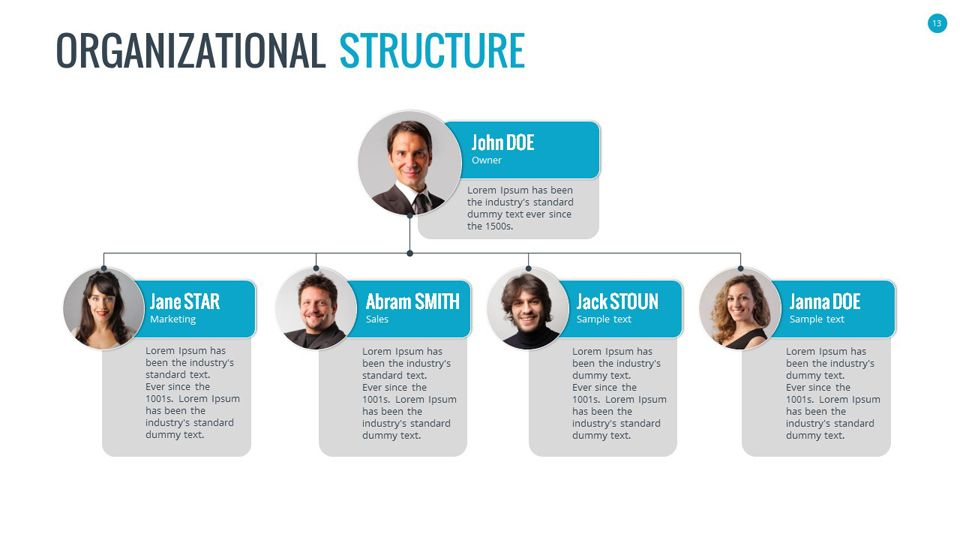 Organizational Chart and Hierarchy Template Template - horizontal organization chart template