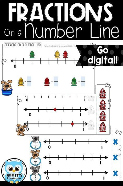 Fractions on a Number Line Digital Activities for Google