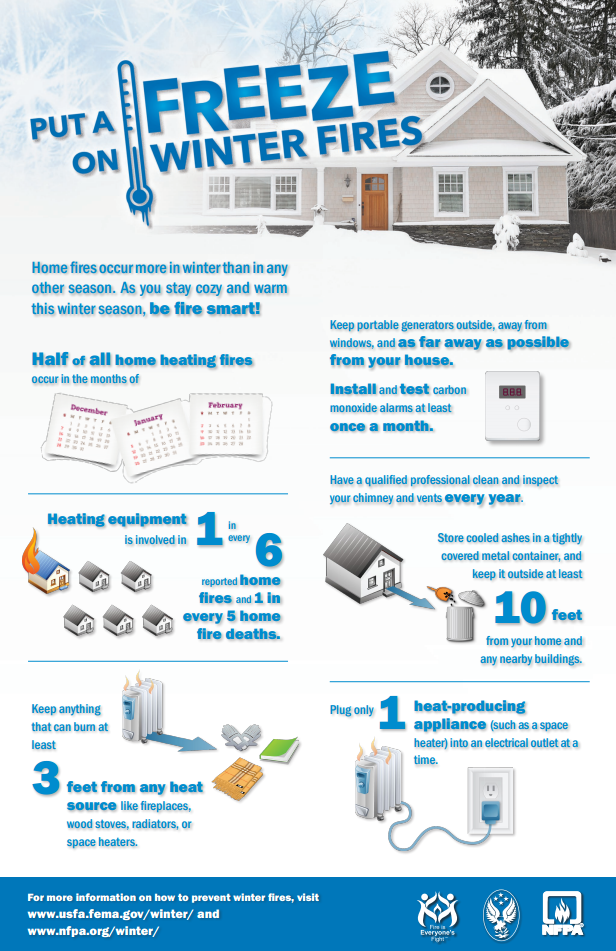Plummeting temperatures have many of us scouring for ways - Temperature to keep house in winter ...