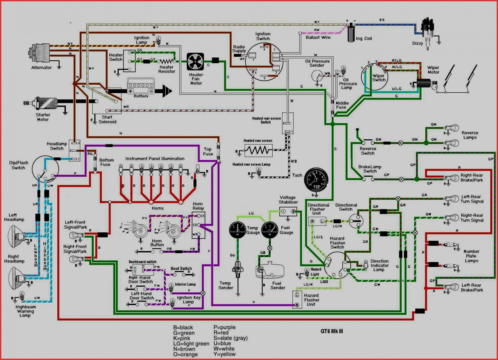 Unique Double Dimmer Switch Wiring Diagram Uk Electrical Circuit Diagram Electrical Diagram Electrical Wiring Diagram