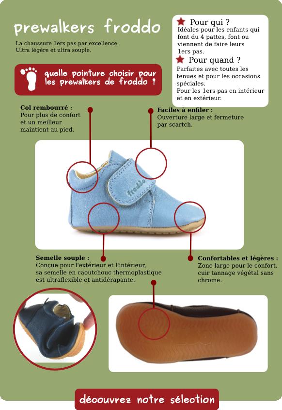 Présentation des chaussures Prewalkers de Froddo. Chaussures en cuir. Chaussures pour bébé.