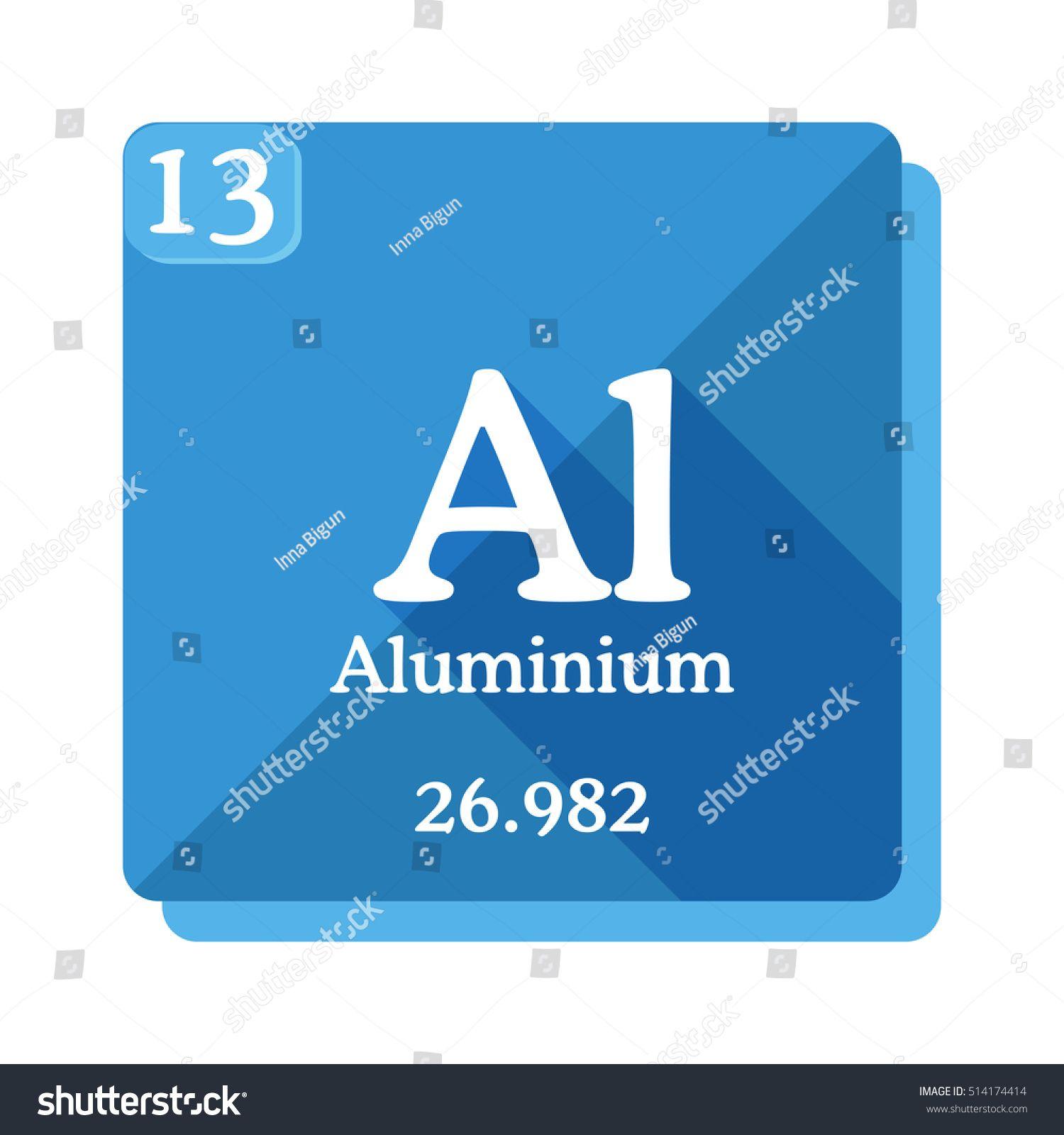 Al In The Periodic Table