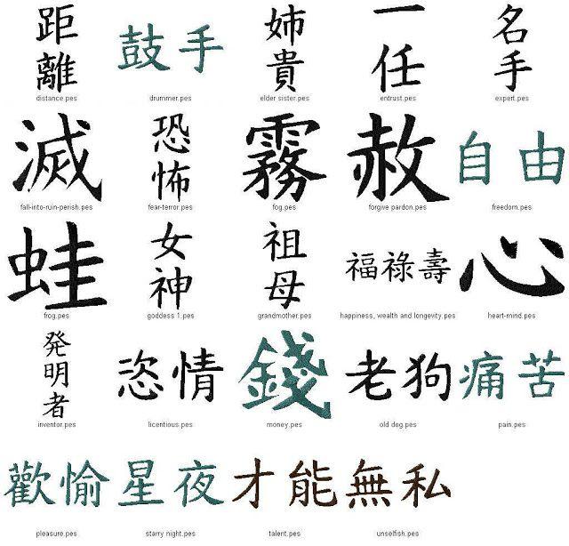 japanese kanji tattoos   Tattoos   Pinterest   Kanji ...