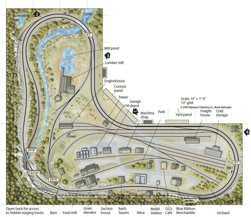 A Great Amount If Track Work In A Small Area Layout Model Train Table Pinterest Layouts