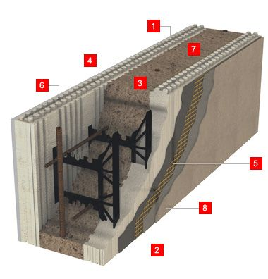 Insulated concrete forms ideas para construir for Icf concrete floors