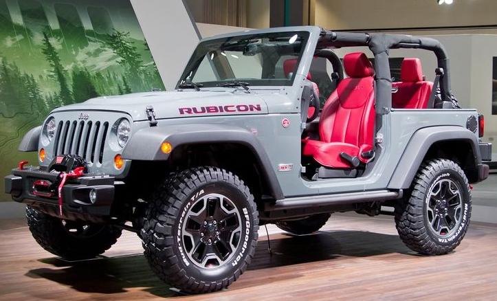 2021 Jeep Wrangler Pickup Truck Price Redesign And Release Date