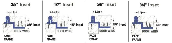 Cabinet Door Hanging Guide From Hardwaresource Hinge Resource