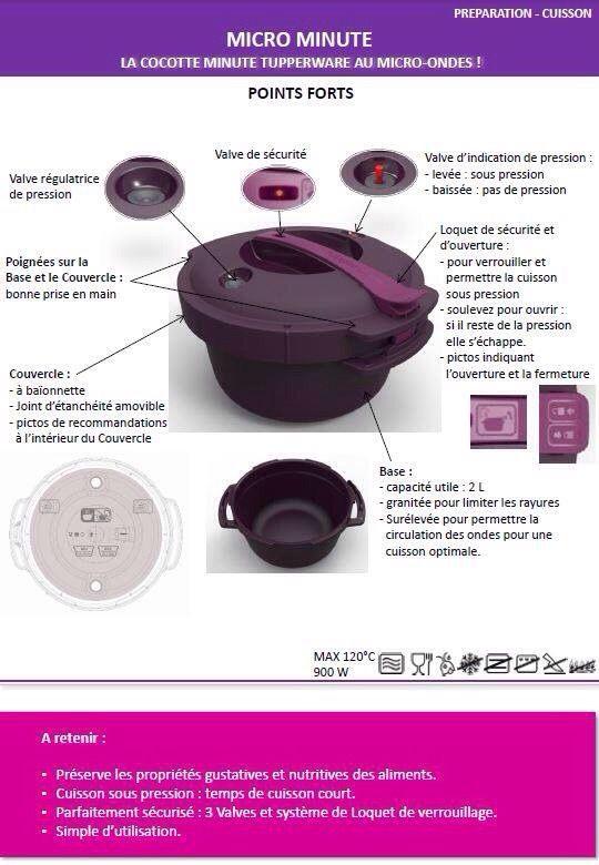 fiche tupperware : micro minute | maman - recette - tupperware