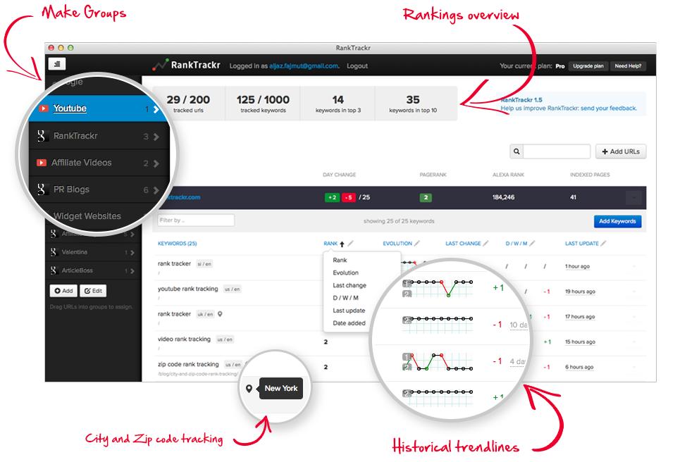 RankTrackr - Professional Rank Tracker