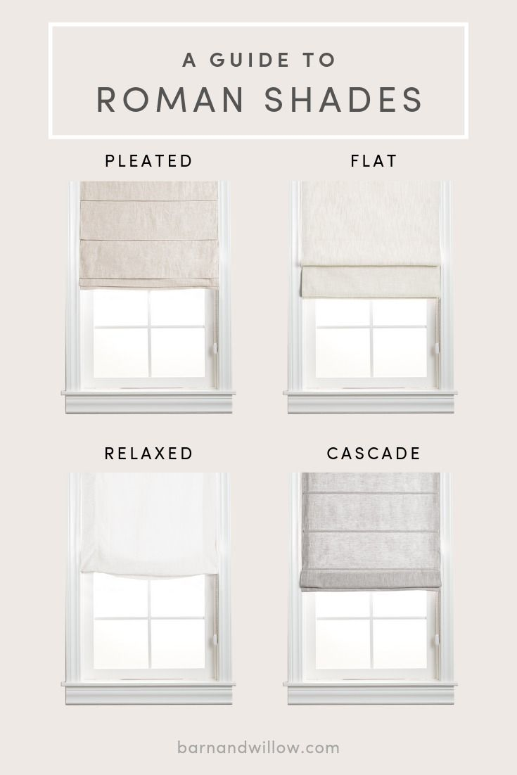 A Guide to Roman Shades