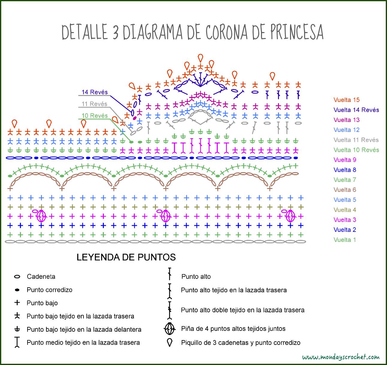 Detalle 3 Corona niña | atrapa sueños | Pinterest | Croché, Corona ...