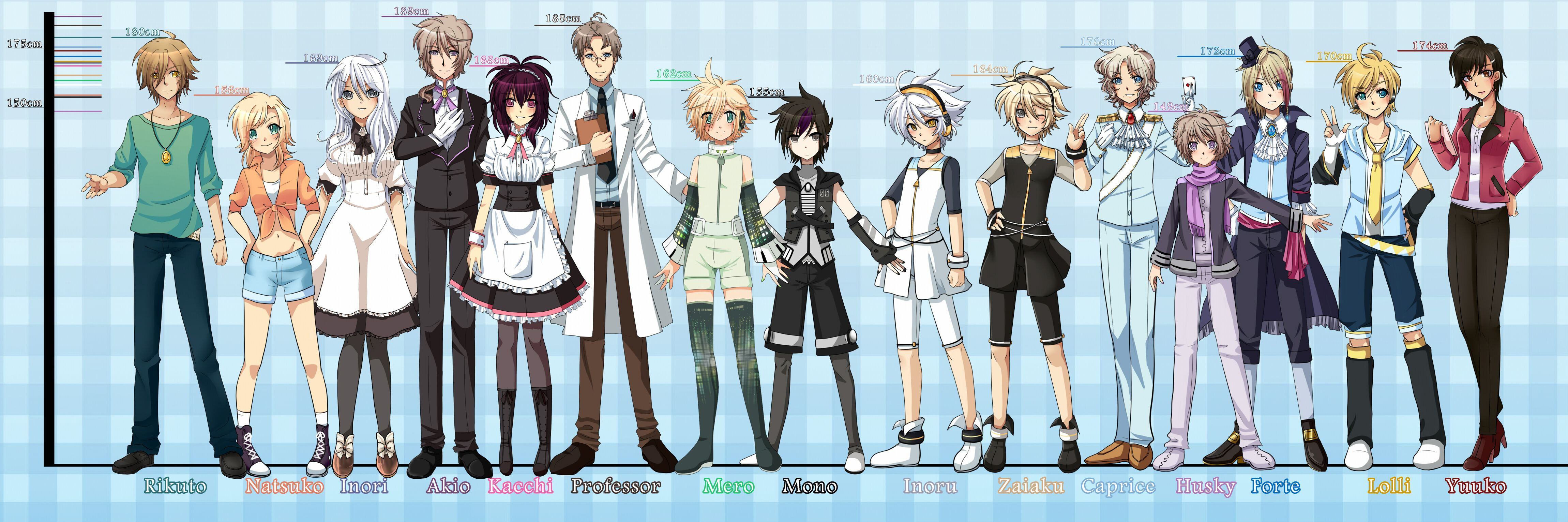 Character Height Chart by TamashiineKasuka Dessin