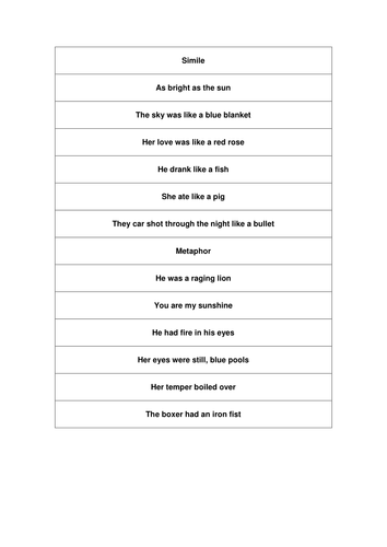Poetry, poetic form & poetic techniques (Year 7)   Secondary ...
