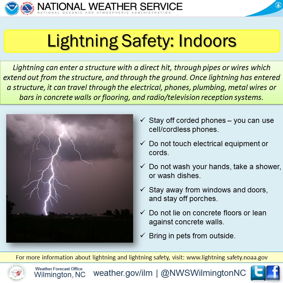 US National Weather Service Wilmington, NC Lightning