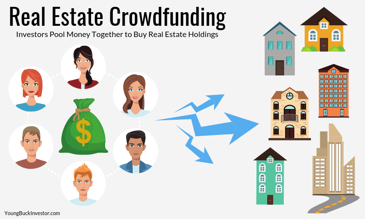 How to a Real Estate Investor with Just 500 Real