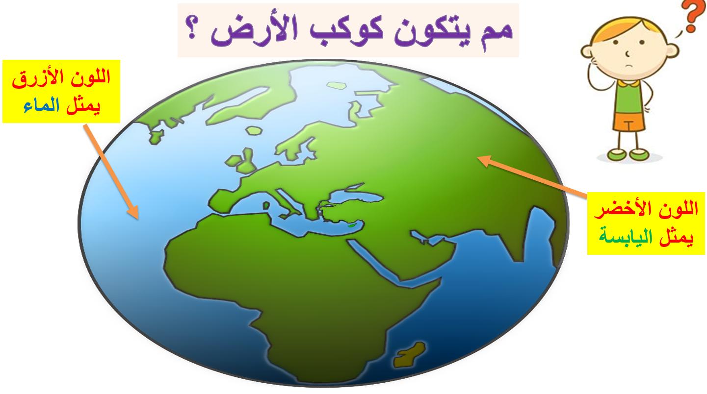 بوربوينت درس كوكب الارض للصف الثاني مادة الدراسات الاجتماعية والتربية الوطنية Alignment Captions