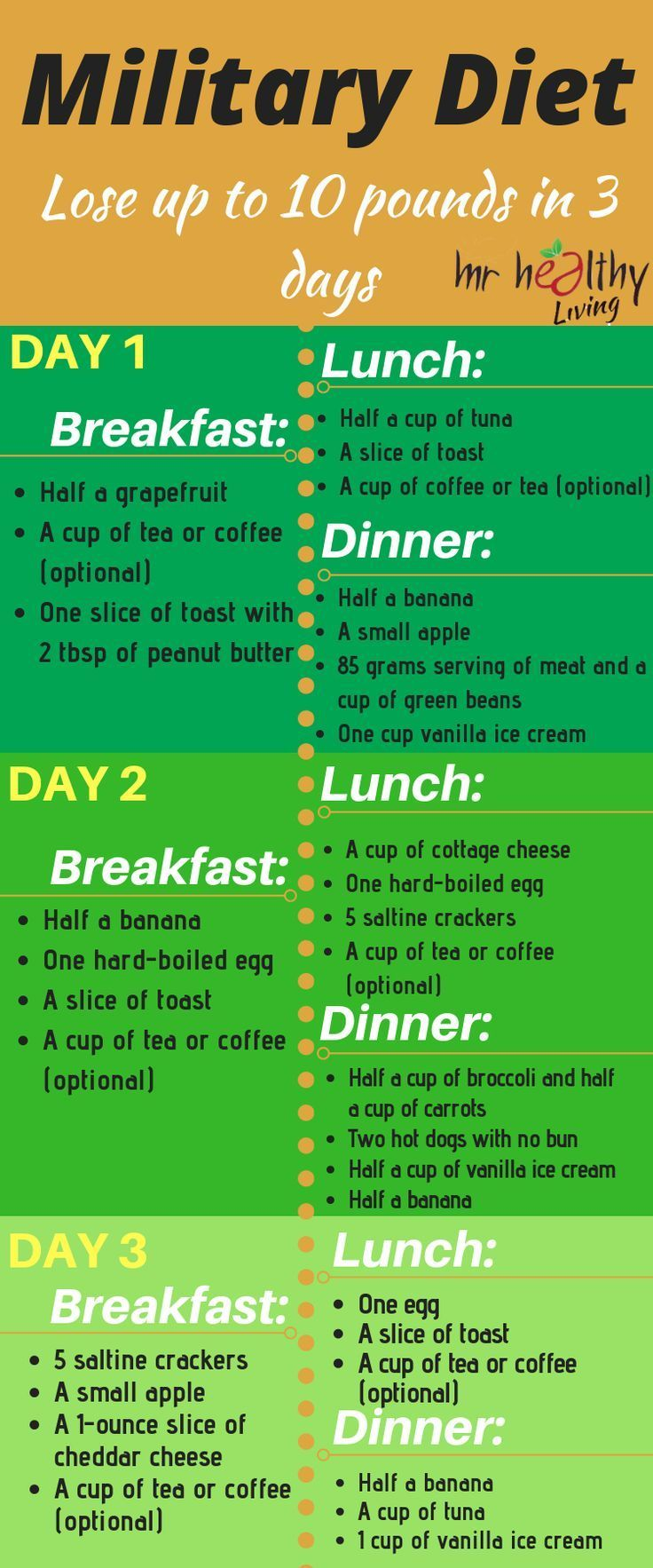 Photo of Lose up to 10 pounds in 3 days with the Military Diet! –  #days #diet #Lose #day…