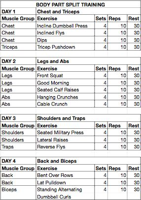 Excited to explore this weight training routine  routines for women the who what when where   also dowork rh pinterest