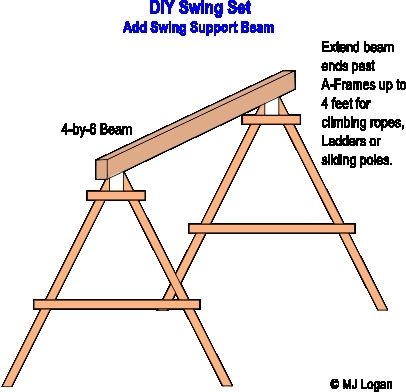 Diy Wooden Swingset On A Budget Swing Set Diy Diy Swing Wooden