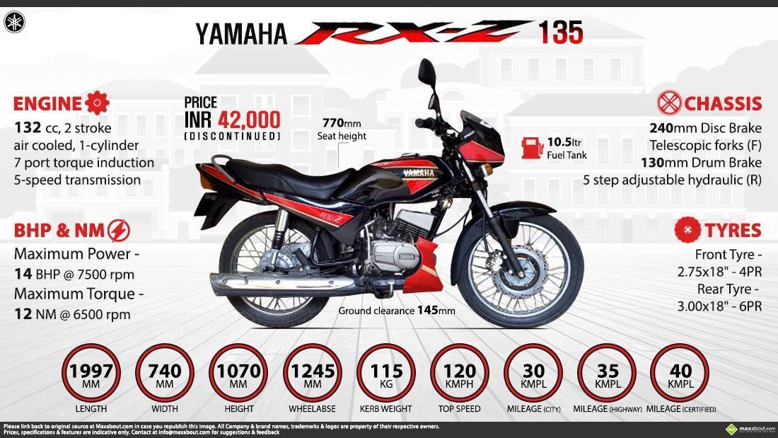 Yamaha Rxz 135 Infographic Motos Yamaha Yamaha Motocicletas