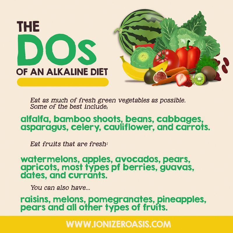 Strategy Methods As Well As Resource In Pursuance Of Acquiring The Greatest Result And Creating Th Alkaline Diet Alkaline Diet Recipes Alkaline Diet Benefits