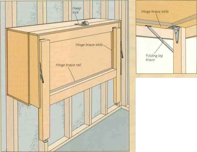 Wall Mounted Folding Table Plans Workbench And Tool Cabinet Power