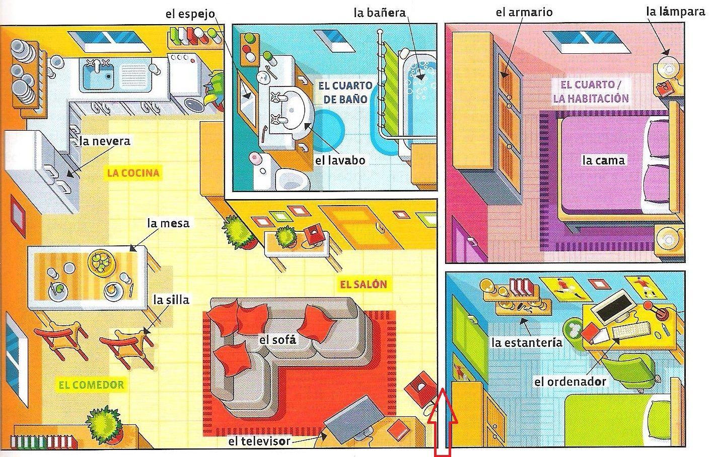 La Casa En Espanol