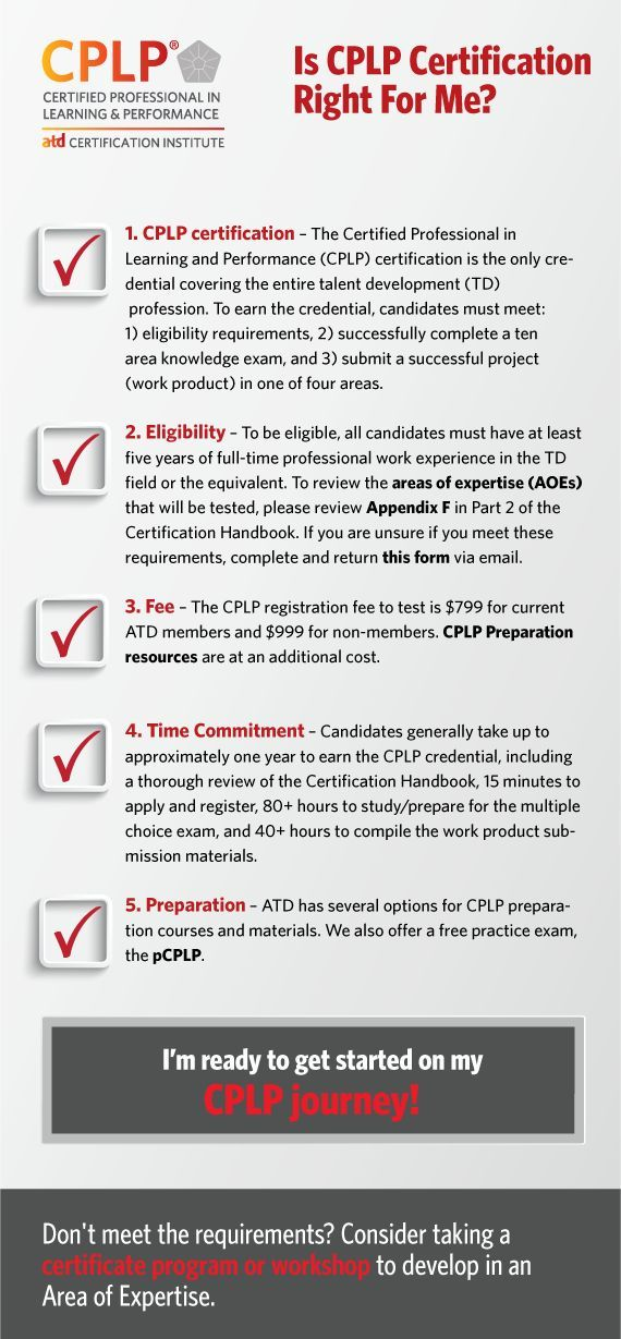Is The Cplp Certification Right For Me Atd Infographic Cplp