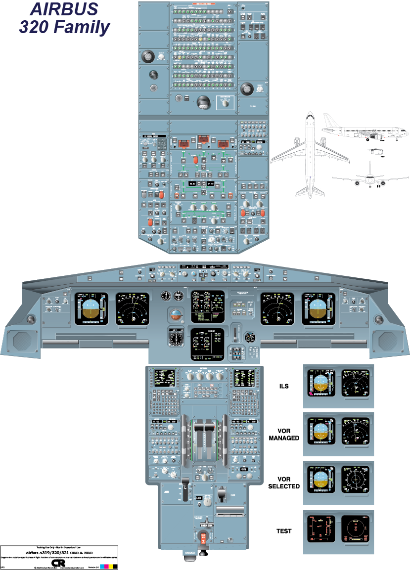 Airbus A320 family cockpit poster  This poster is used for
