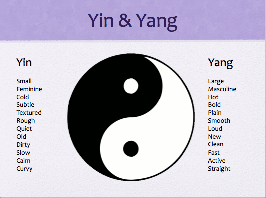 new style 2f008 aefc9 yin yang meaning   This Yin Yang symbol is one of universal balance helping  your .