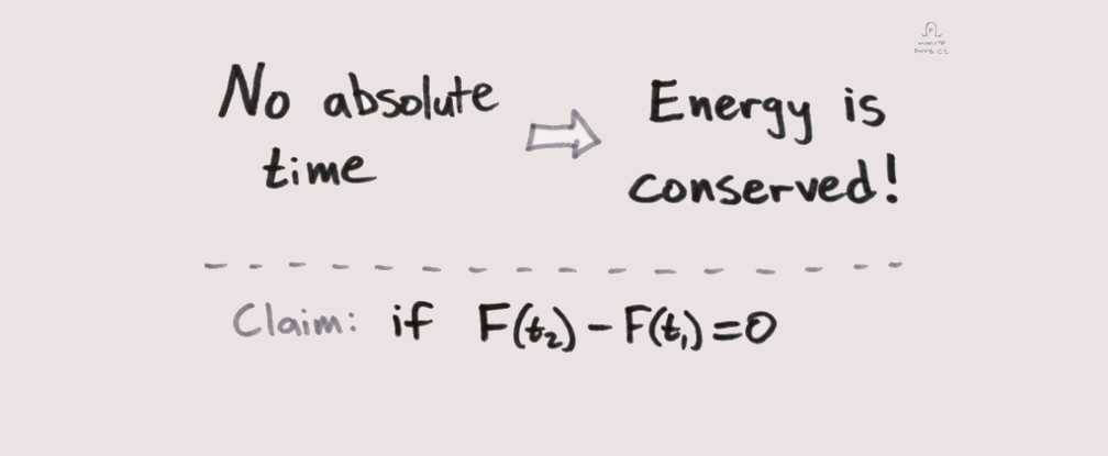 WATCH: A simple proof of conservation of energy - ScienceAlert