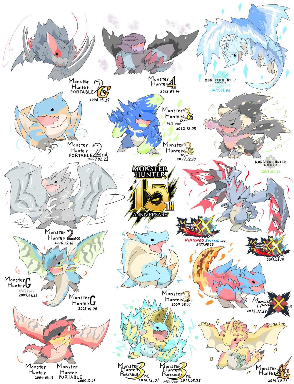 Monster Hunter World Monster Hunter Monhun モンスターハンター15周年記念 Pixiv Monster Hunter Art Monster Hunter Memes Monster Hunter Series