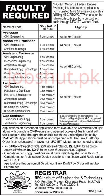 Nfc Institute Of Engineering And Technology Teaching Jobs Nfc