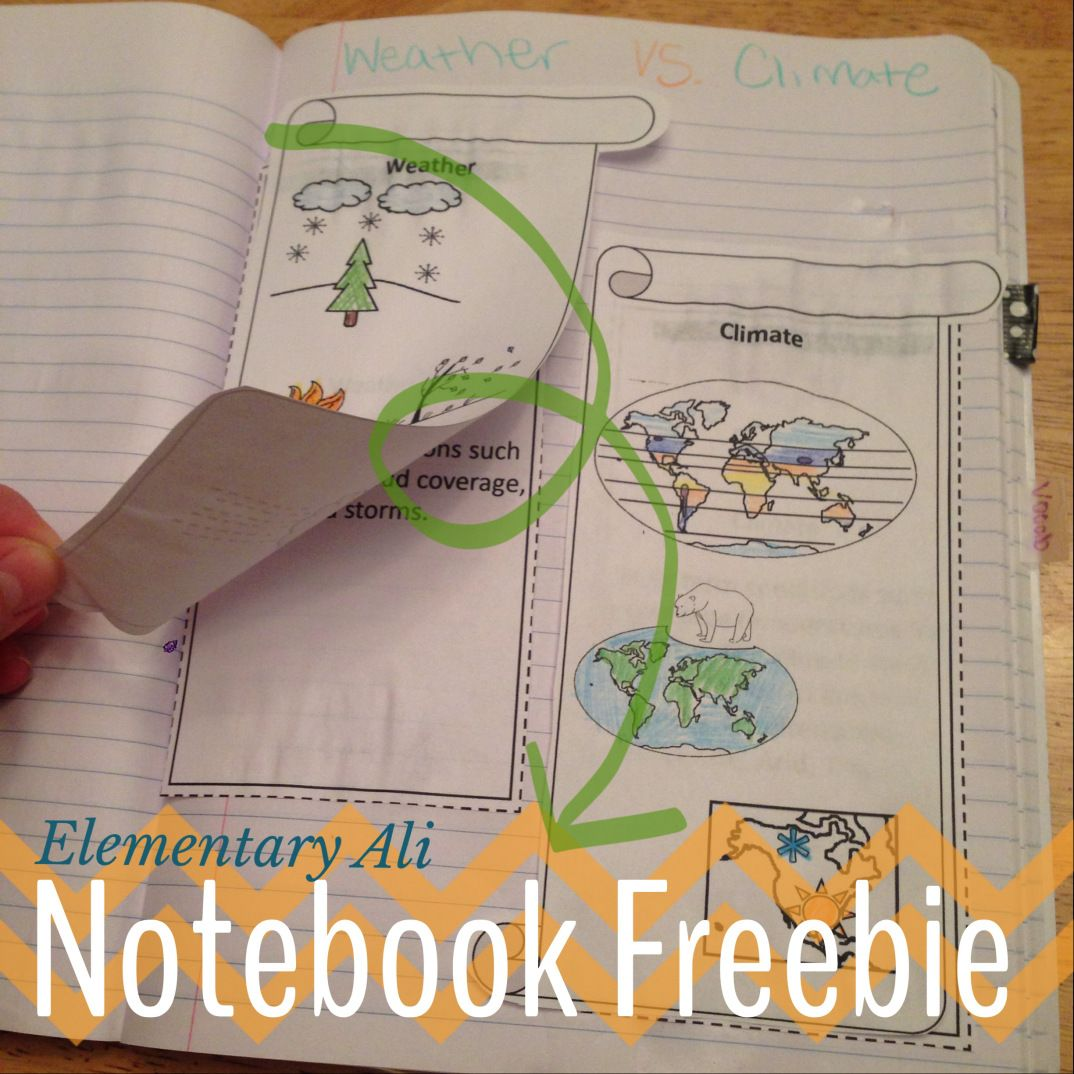 weather vs climate interactive notebook activity  free
