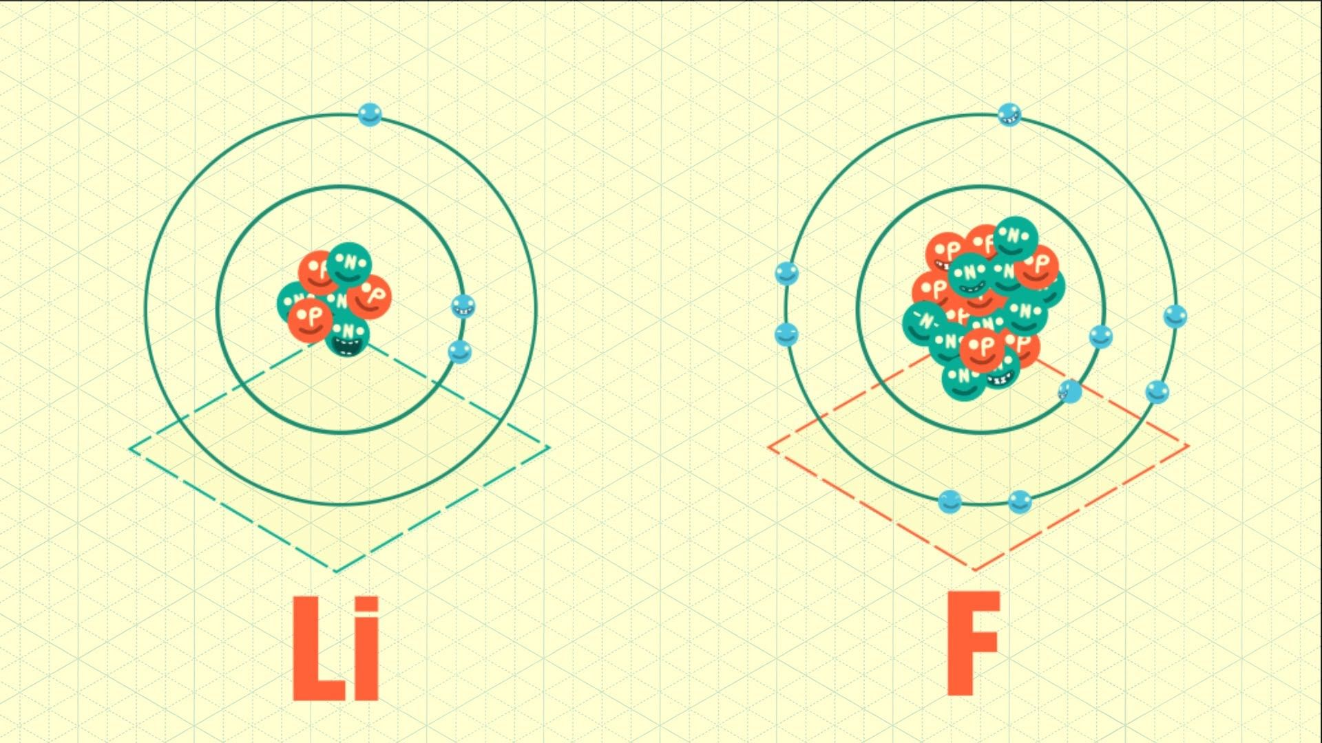 Electrons May Not Be Located Where You Think They Are