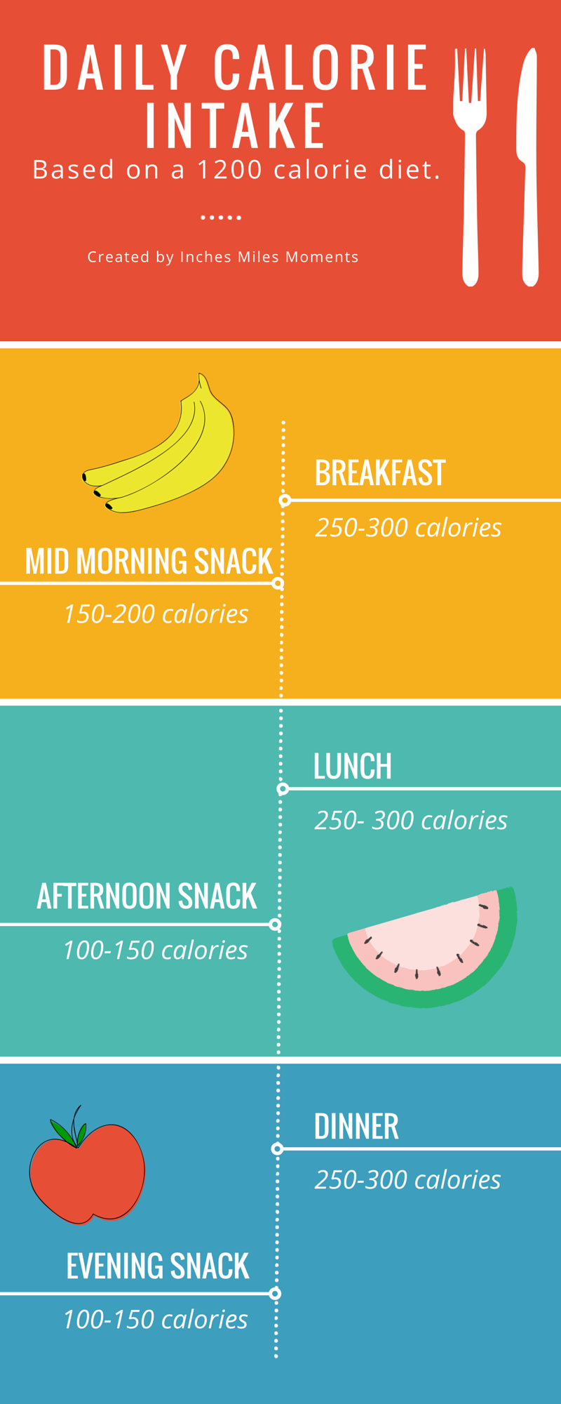 Learn How To Count Calories And Lose Weight With This Easy 1200