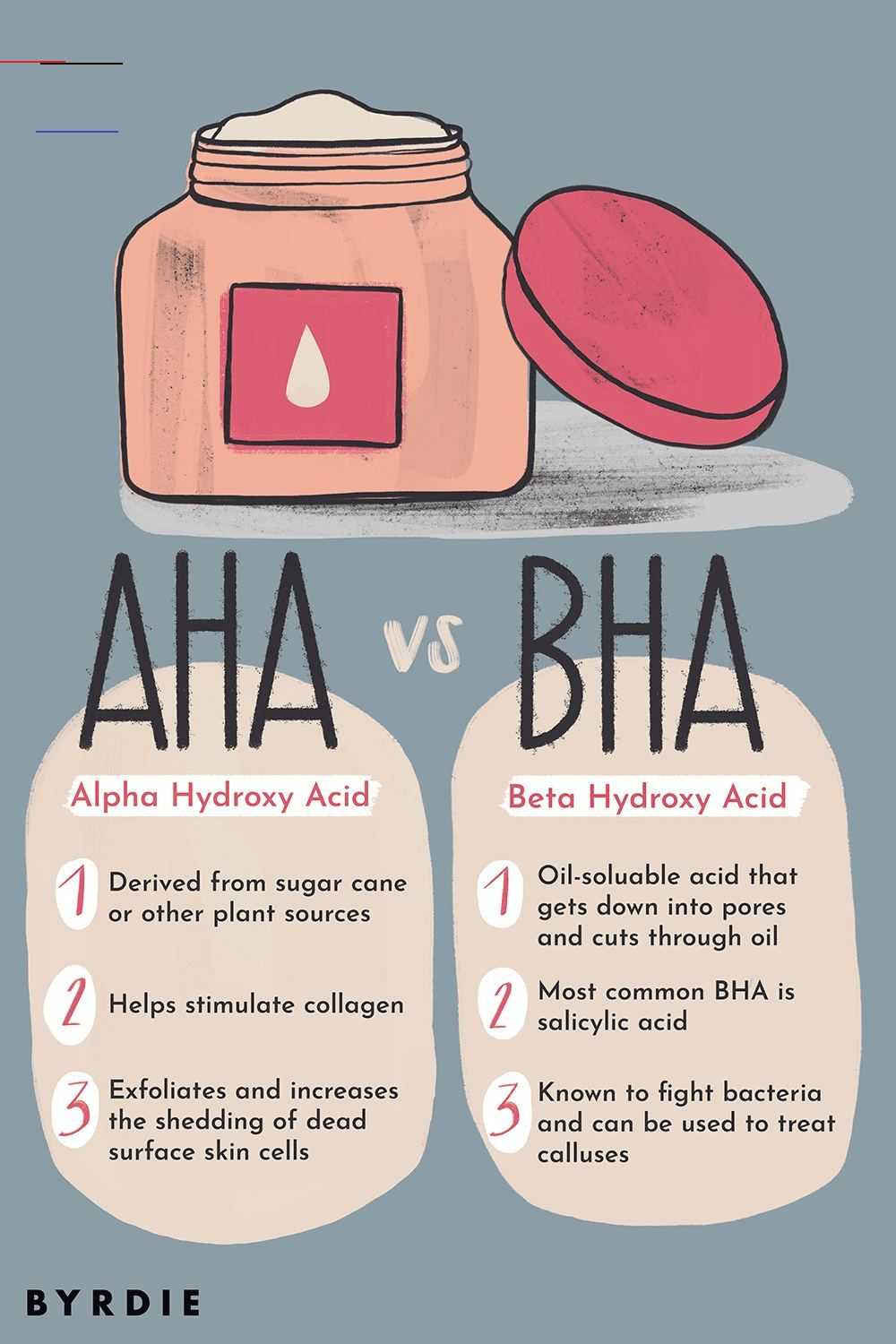 Aha Vs Bha What S The Difference And Why Should You Use Them Skincare It S A Real Science Trying To In 2020 Oily Skin Care Natural Skin Care Healthy Skin Care