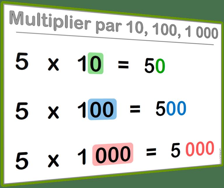Multiplier Par 10 100 1000 Mathématiques Mathématiques