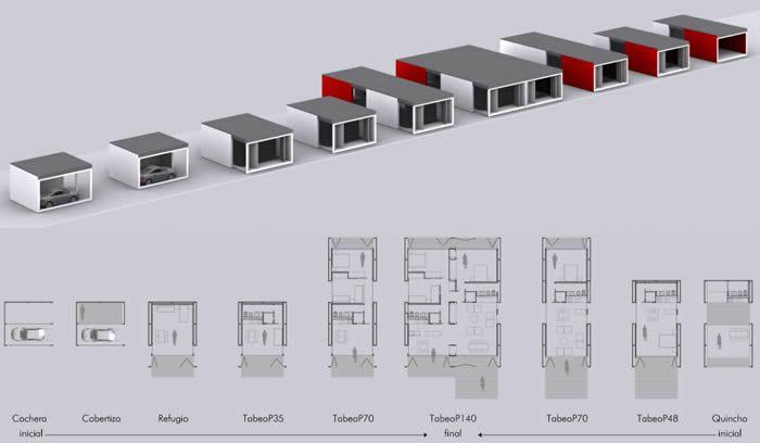 Modelos y modulos de casas prefabricadas tabeo - Casas de modulos ...