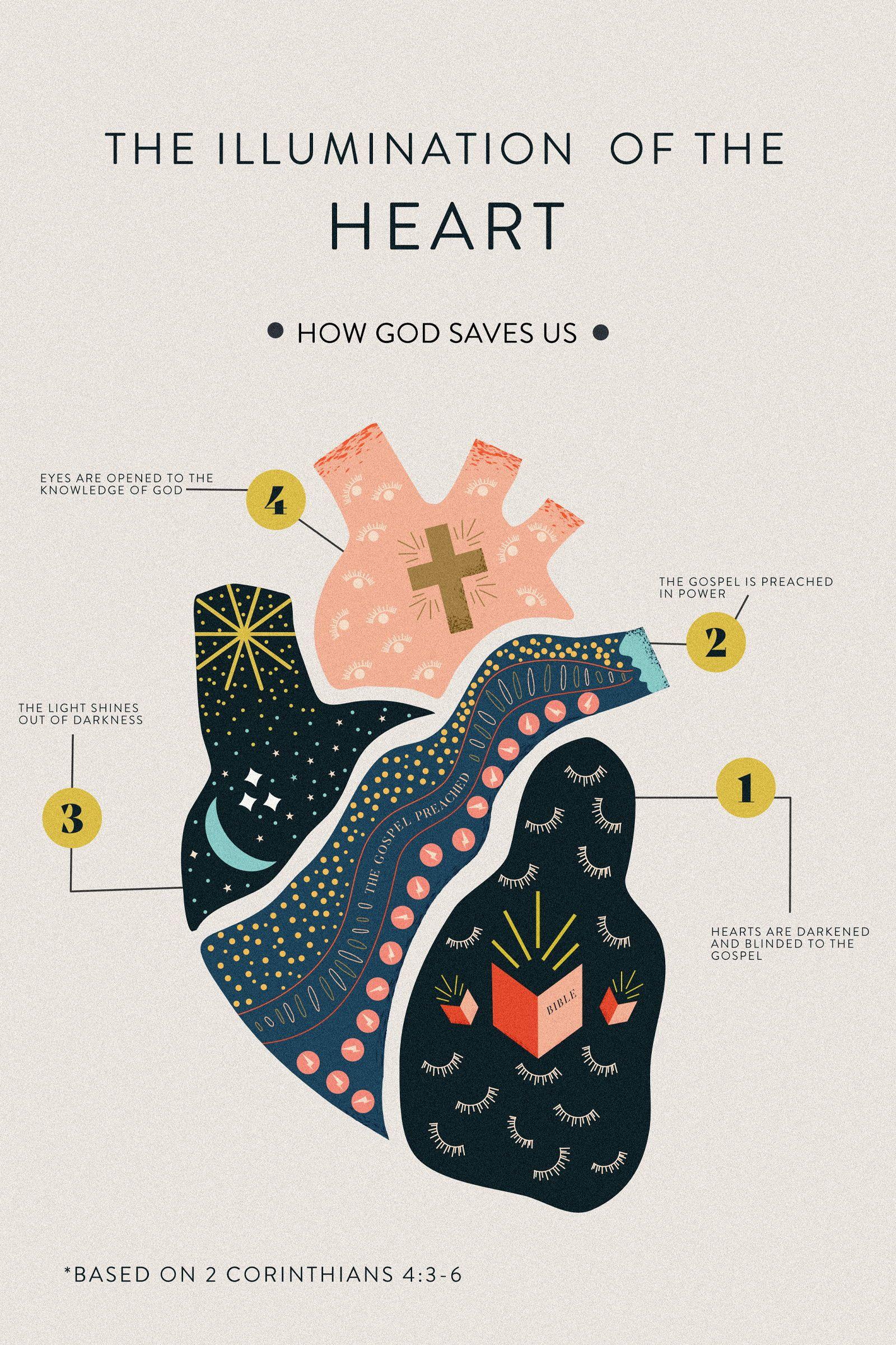 The Illumination of The Heart