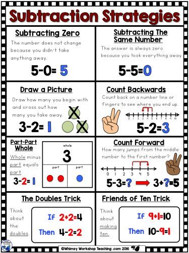 Free Subtraction Strategies reference poster in the downloadable preview - illustrates 8 strategies