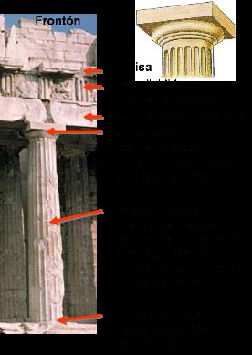 Orden Dorico Arquitectura Griega Arquitectura Griega Arquitectura Griega Antigua Arquitectura Griega Clasica