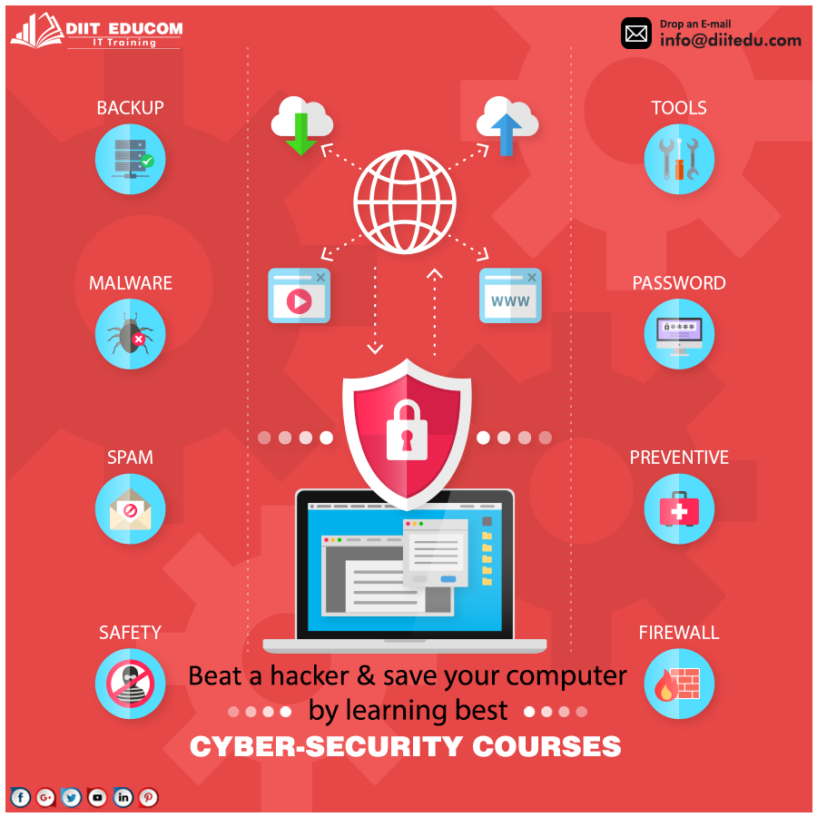 Diit Educom Offer Cyber Security Courses That Aim To Build The Skill Gap Between Industry Requirement And Educ Cyber Security Course Cyber Security Train Info