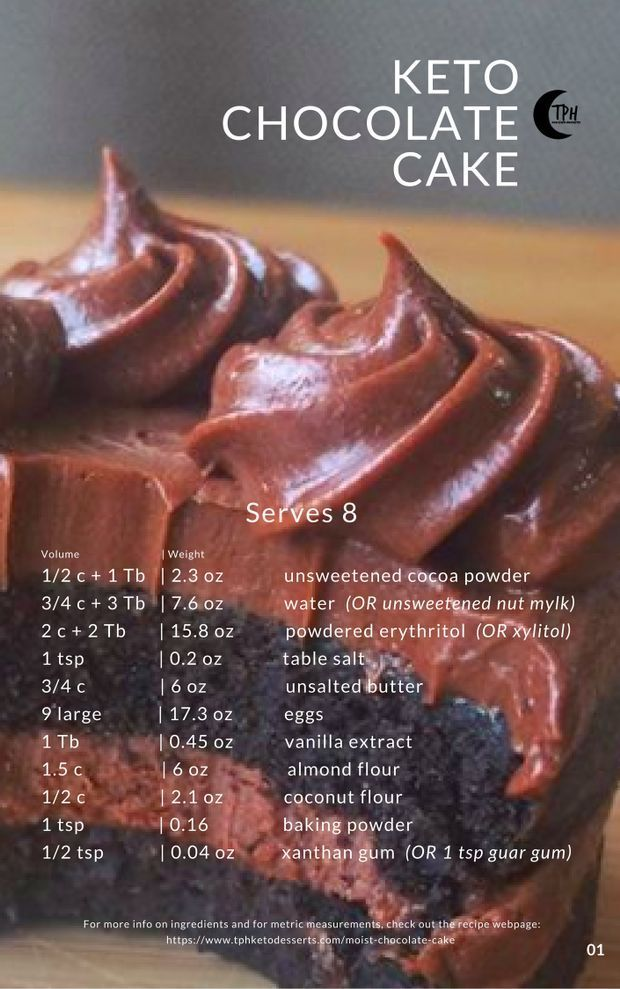 Become a patron of TPH Keto Desserts today: Read 18 posts ...