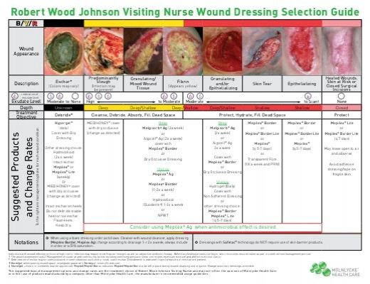 Robert Wood Johnson Visiting Nurse Wound Dressing
