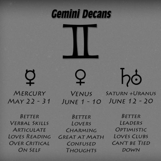 Gemini Second Decan (June 1st - 10th)