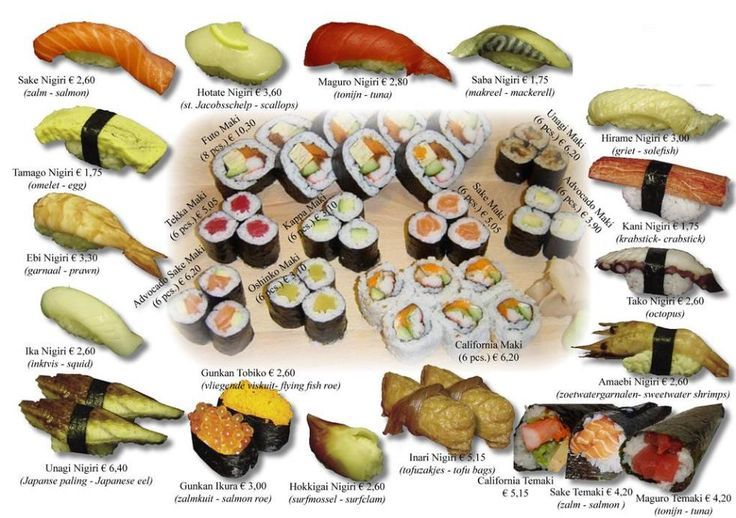 Types Of Sushi Chart  Google Search  Food    Food And