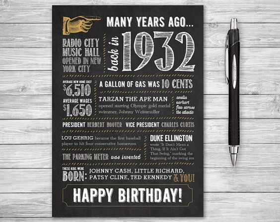 85th Birthday Printable Card 5x7 Folded Many Years Ago 1932 By NviteCP