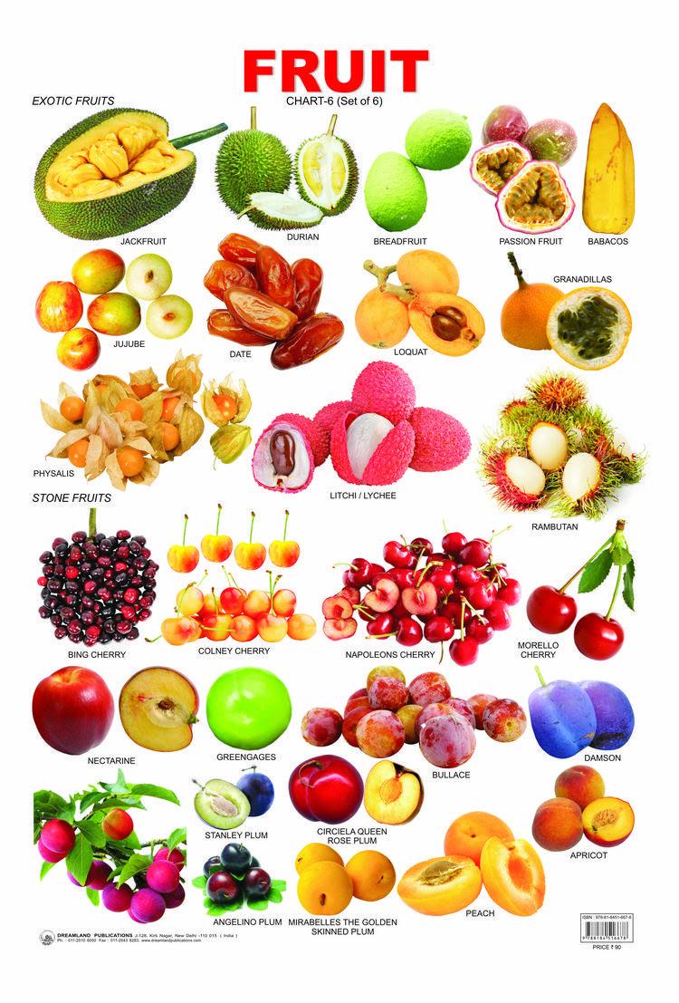 Frutas Fruits Frutas Exoticas Atividades Alimentacao Saudavel