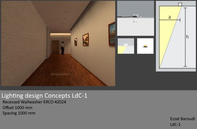 Ldg 2 lighting design guide for vertical surfaces – Artofit